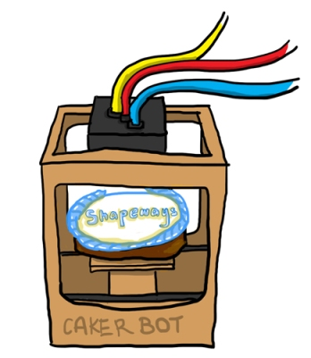 CakerBot
